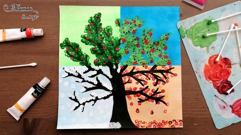 arbre4saisons_mamansurlefil_peinture